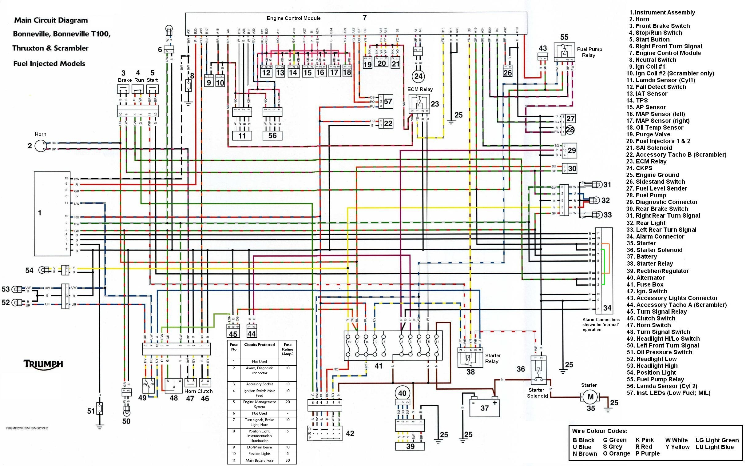 efi wiring diagram archive triumph forum triumph rat motorcycle rh triumphrat net wiring diagram fisher minute mount wiring diagram fisher minute mount plow