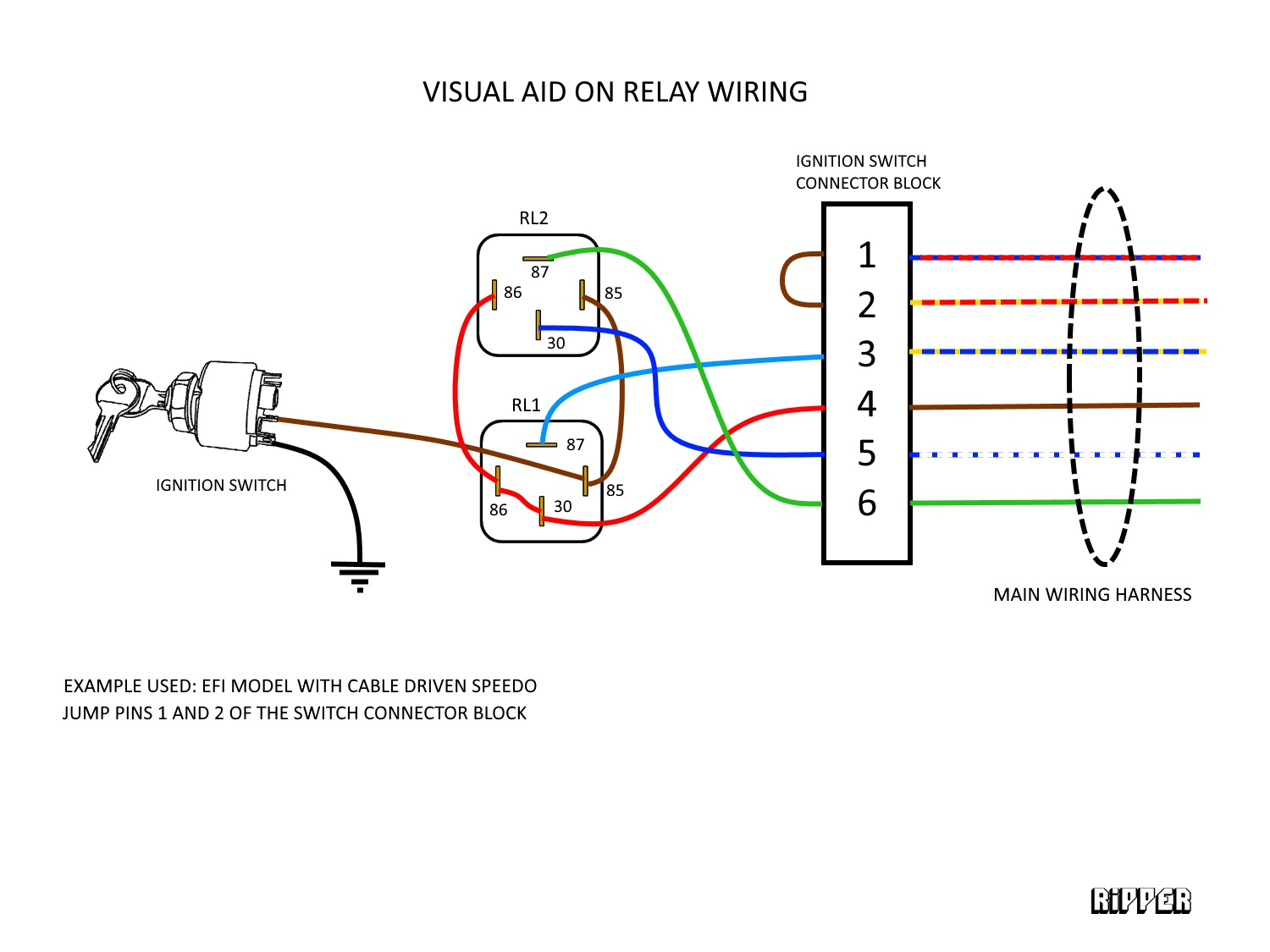 Switch Ok Then Here Is Your Wiring Diagram With The Ignition Switch